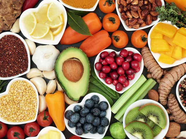 How To Choose The Best Diet For Your Needs